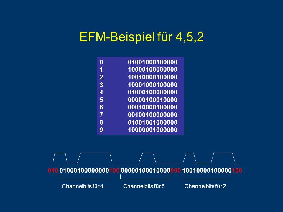 EFM-Beispiel für 4,5,2
