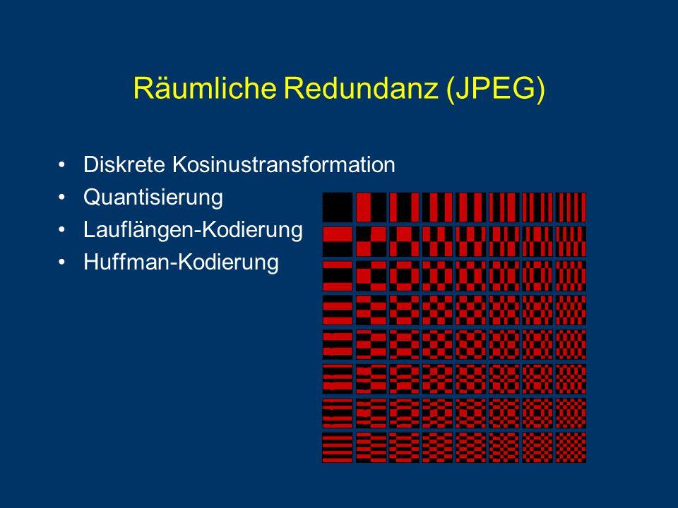Räumliche Redundanz (JPEG)