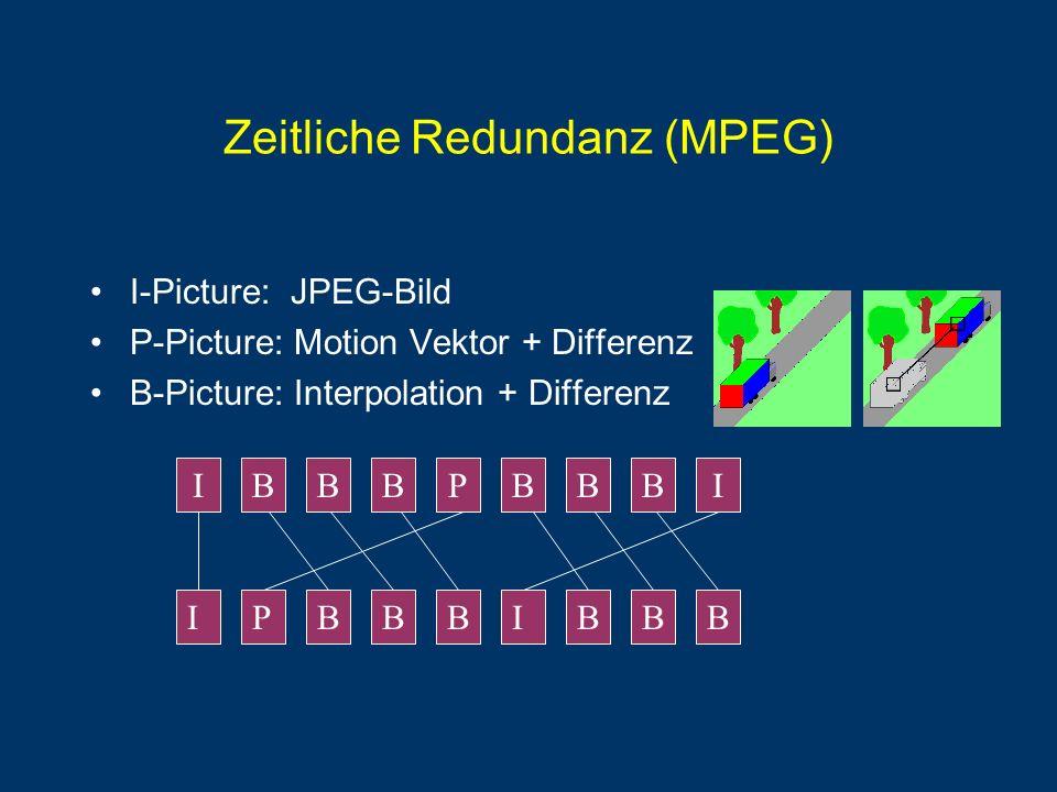 Zeitliche Redundanz (MPEG)