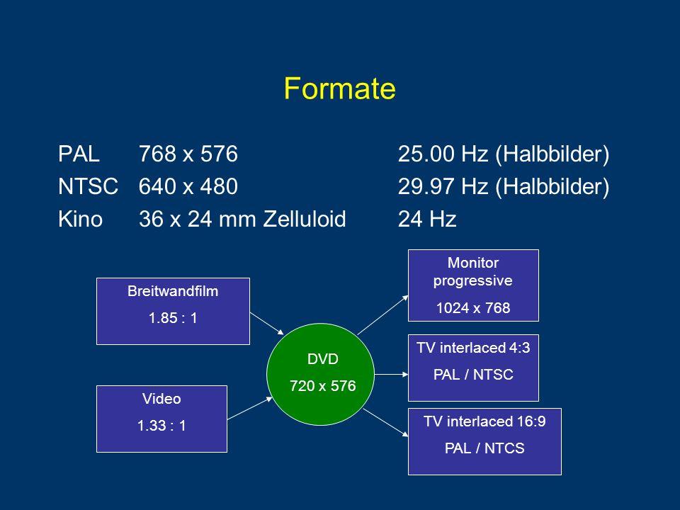 Formate PAL 768 x 576 25.00 Hz (Halbbilder)