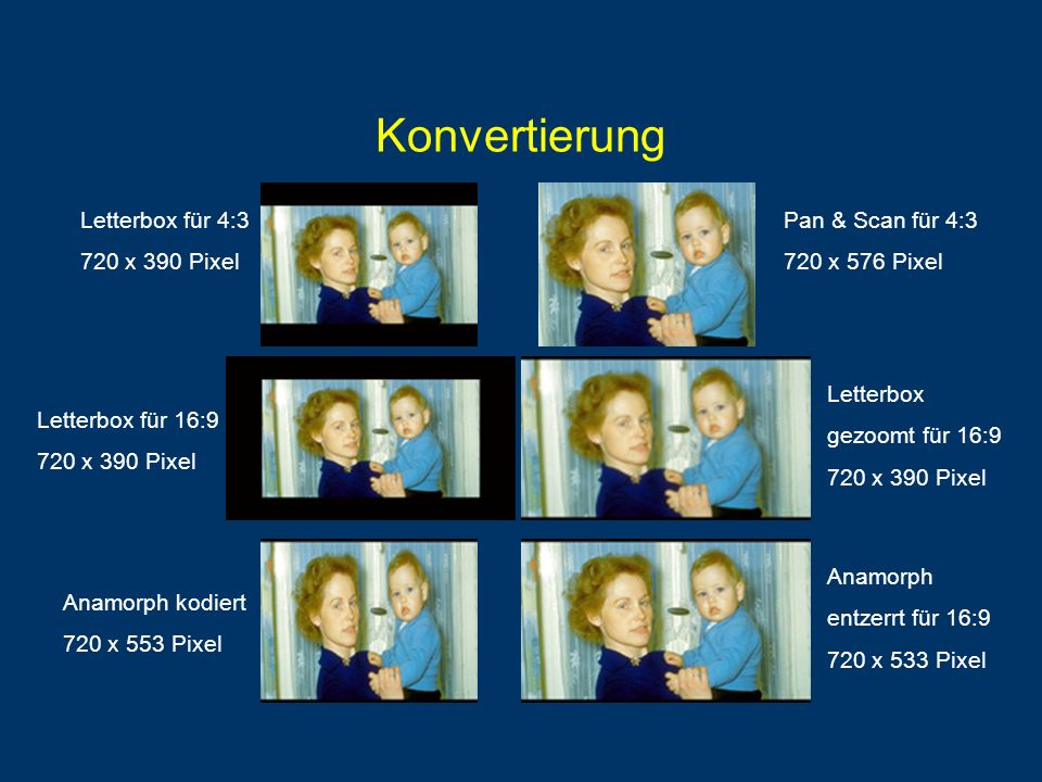 Konvertierung Letterbox für 4:3 720 x 390 Pixel Pan & Scan für 4:3