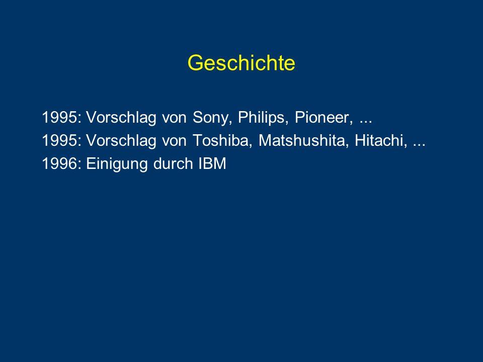 Geschichte 1995: Vorschlag von Sony, Philips, Pioneer, ...