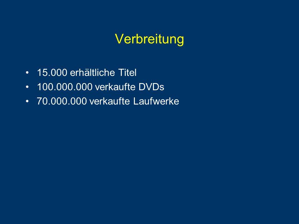 Verbreitung 15.000 erhältliche Titel 100.000.000 verkaufte DVDs