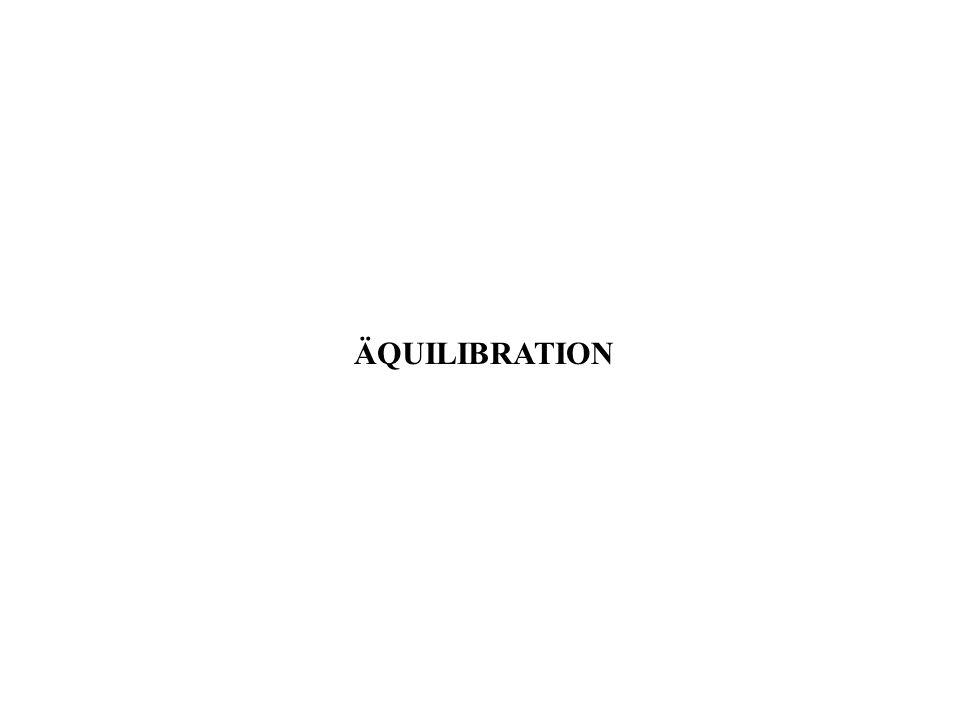 ÄQUILIBRATION