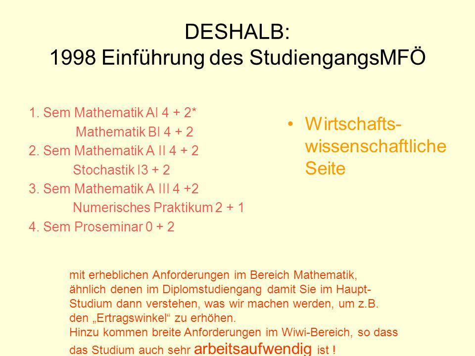 DESHALB: 1998 Einführung des StudiengangsMFÖ