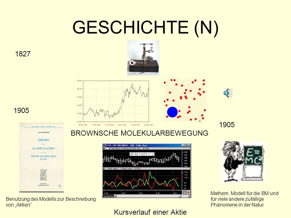 GESCHICHTE (N) 1827 1905 1905 BROWNSCHE MOLEKULARBEWEGUNG