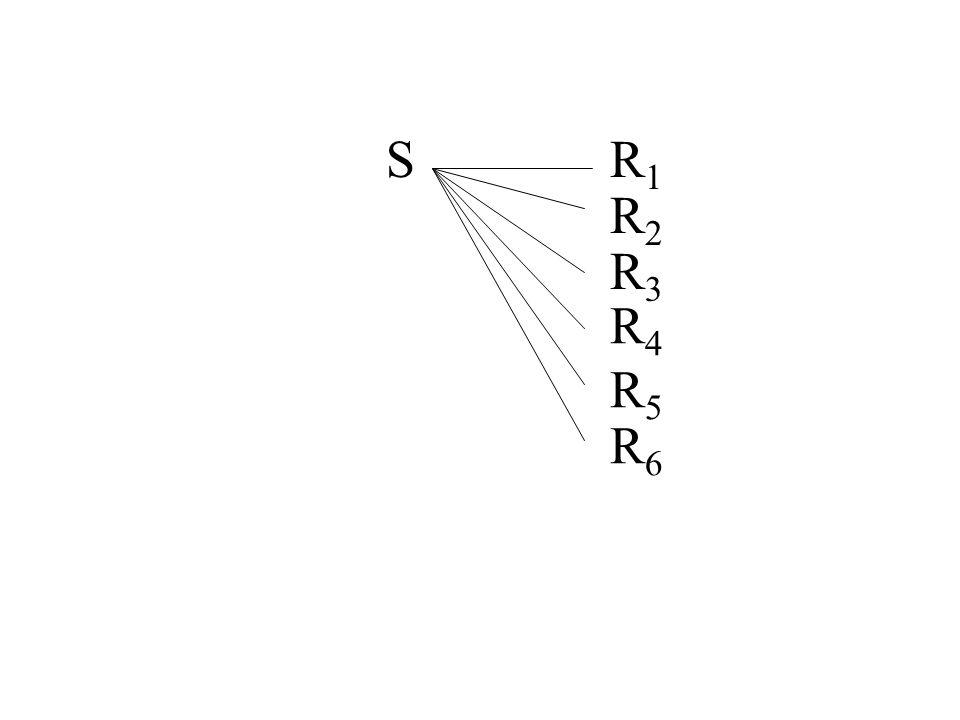 S R1 R2 R3 R4 R5 R6