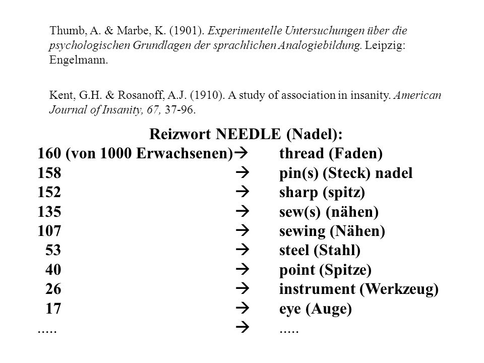 Reizwort NEEDLE (Nadel):