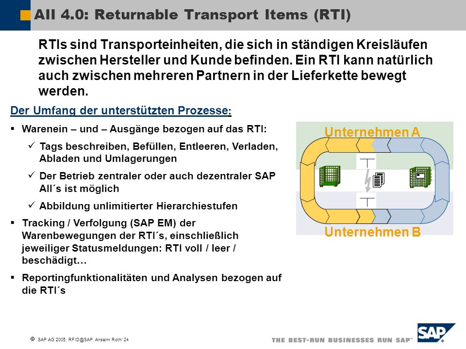 AII 4.0: Returnable Transport Items (RTI)