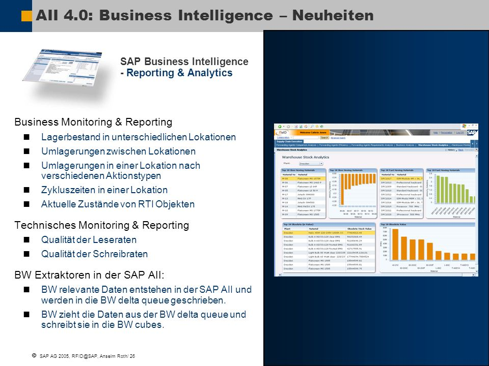 SAP Business Intelligence - Reporting & Analytics