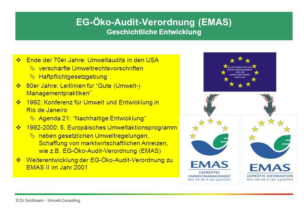 EG-Öko-Audit-Verordnung (EMAS) Geschichtliche Entwicklung