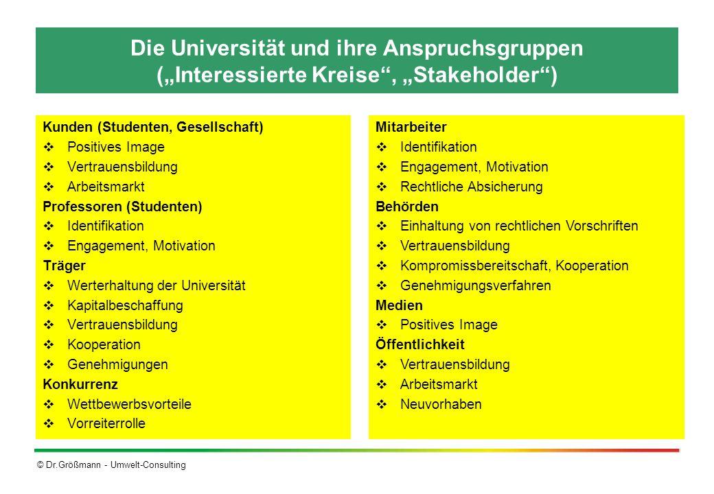 """Die Universität und ihre Anspruchsgruppen (""""Interessierte Kreise , """"Stakeholder )"""