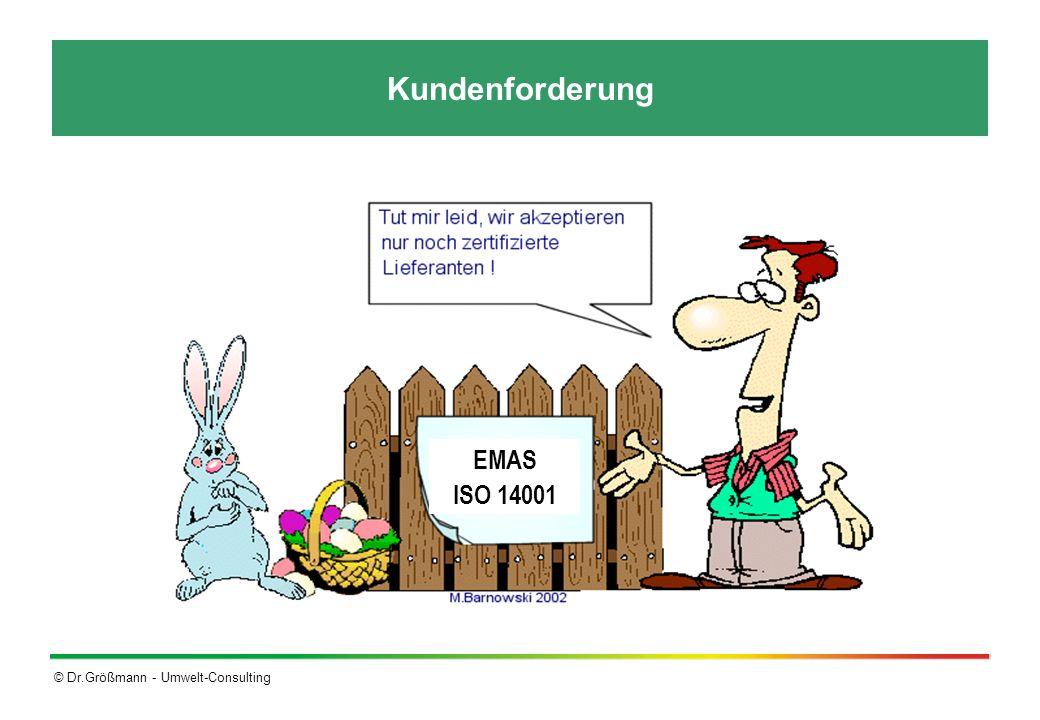 Kundenforderung EMAS ISO 14001