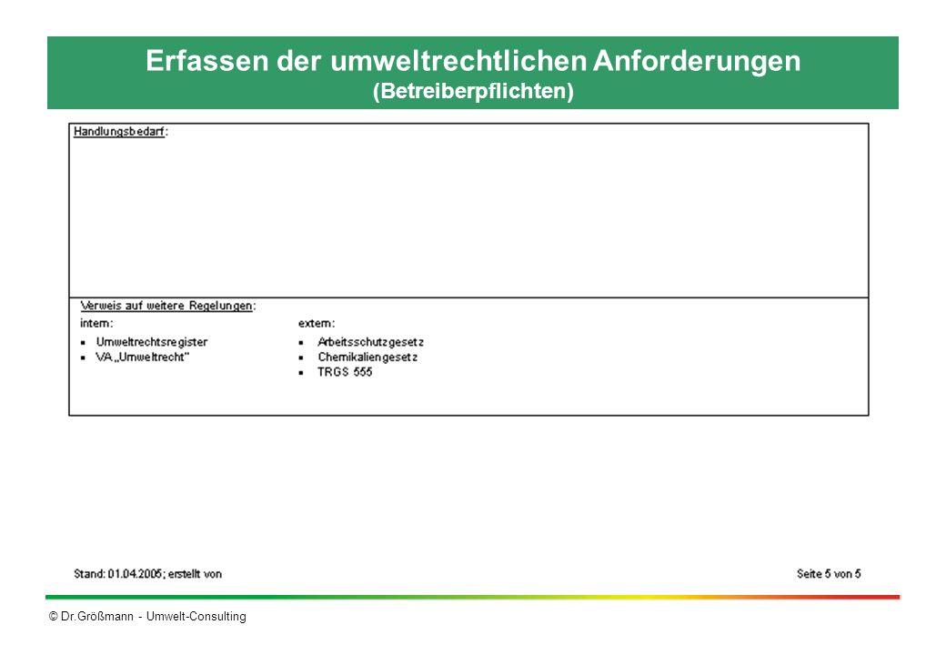 Erfassen der umweltrechtlichen Anforderungen (Betreiberpflichten)