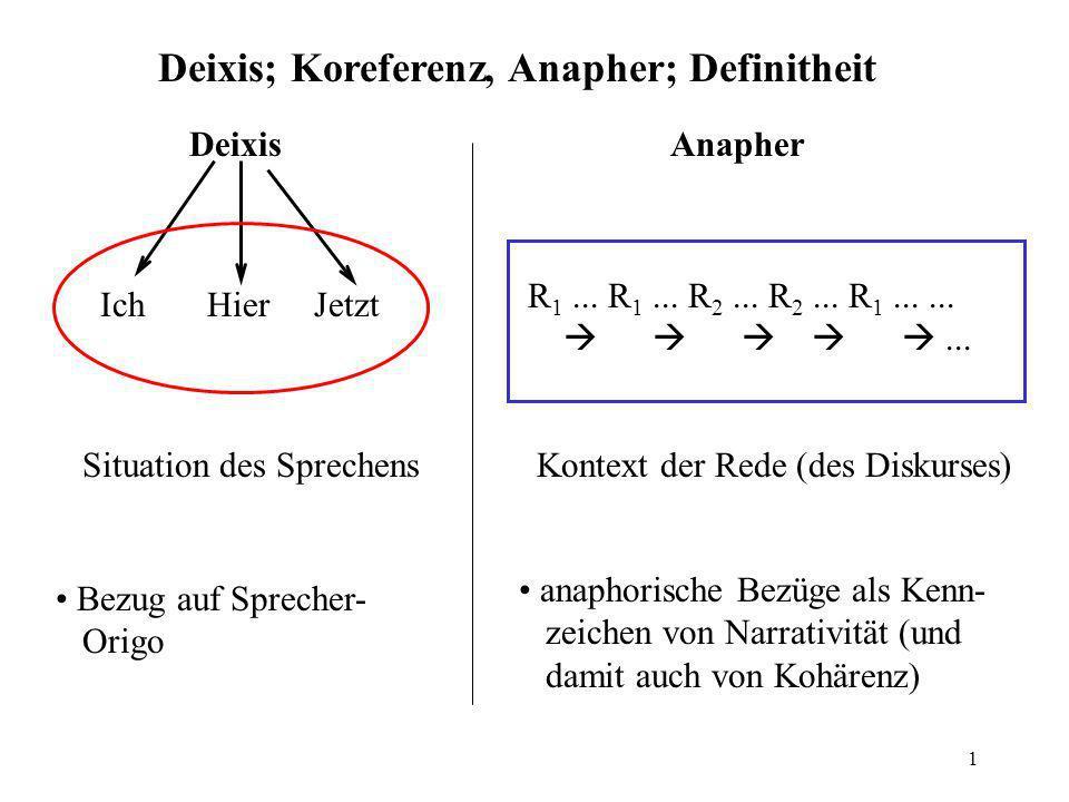 Deixis; Koreferenz, Anapher; Definitheit