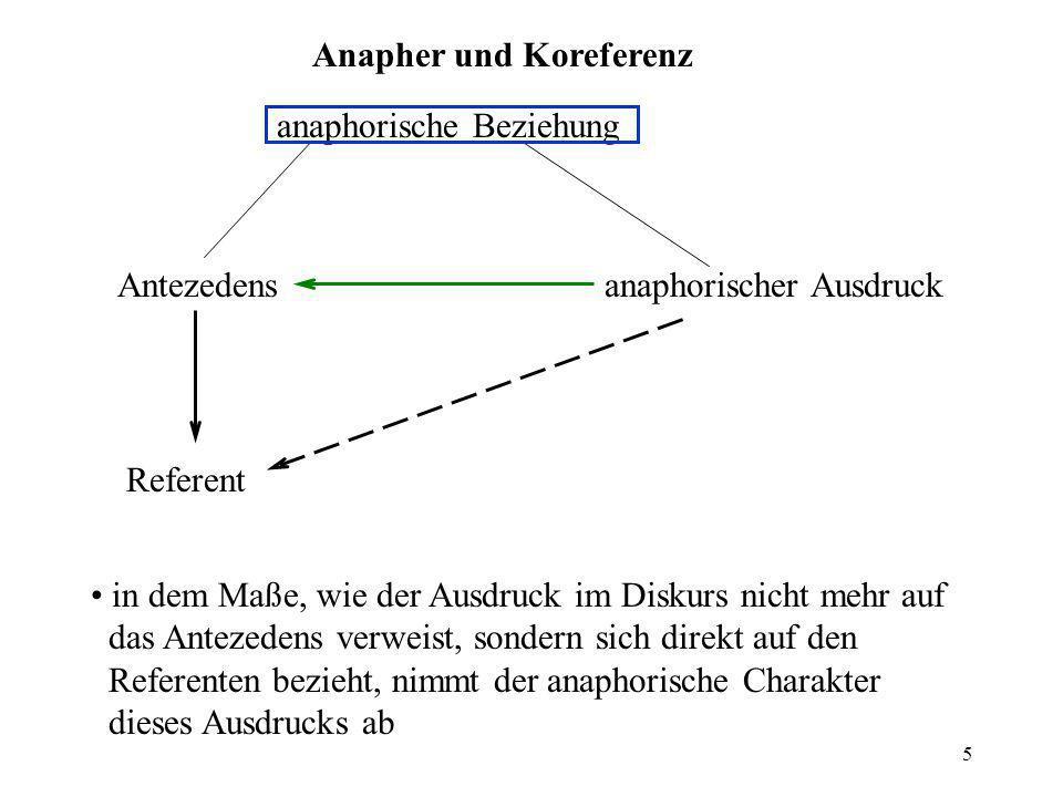 Anapher und Koreferenz