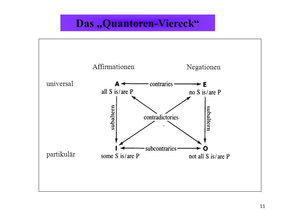 """Das """"Quantoren-Viereck"""