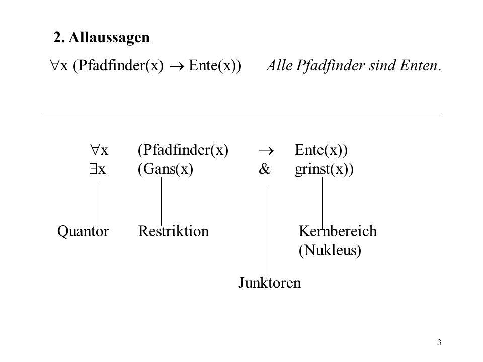 2. Allaussagen x (Pfadfinder(x)  Ente(x)) Alle Pfadfinder sind Enten. x (Pfadfinder(x)  Ente(x))