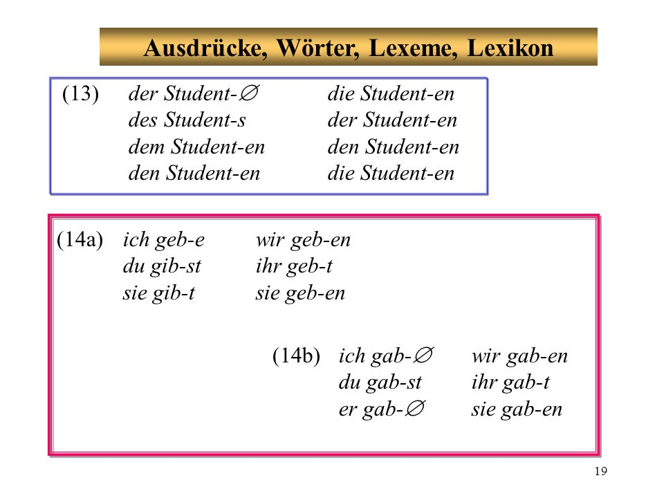 Ausdrücke, Wörter, Lexeme, Lexikon