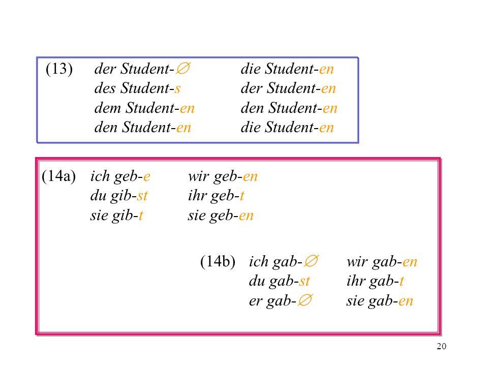(13) der Student- die Student-en