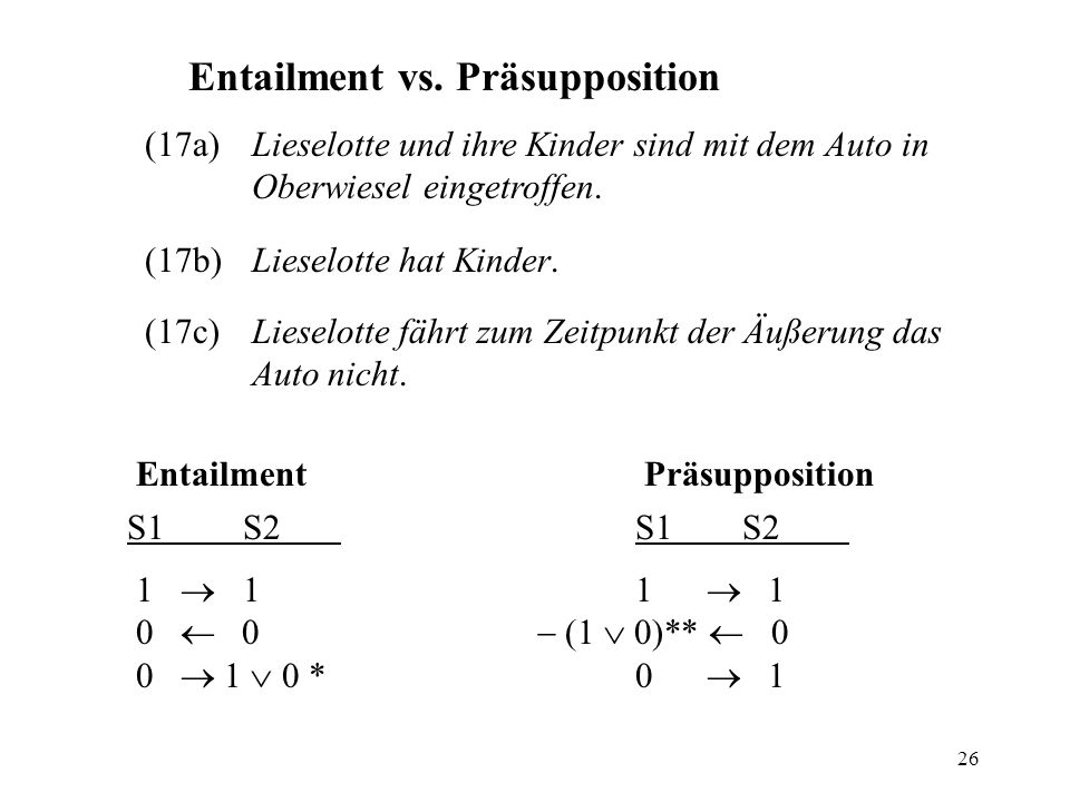 Entailment vs. Präsupposition