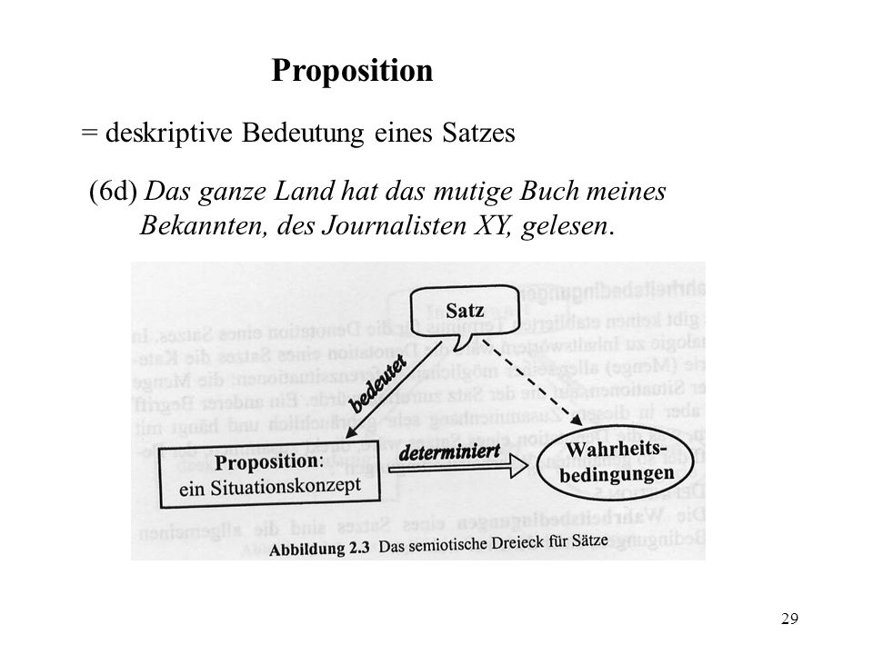 Proposition = deskriptive Bedeutung eines Satzes