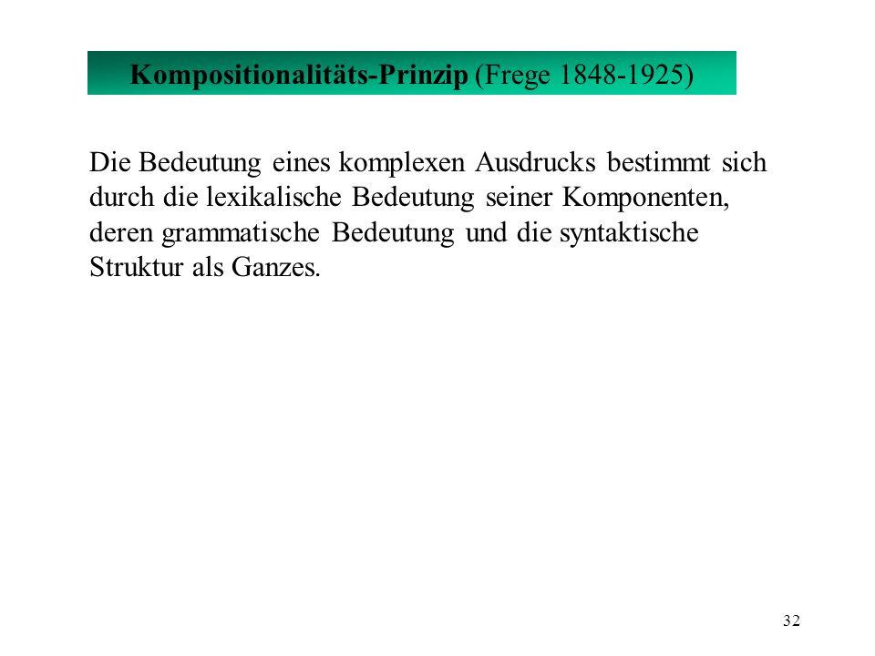 Kompositionalitäts-Prinzip (Frege 1848-1925)