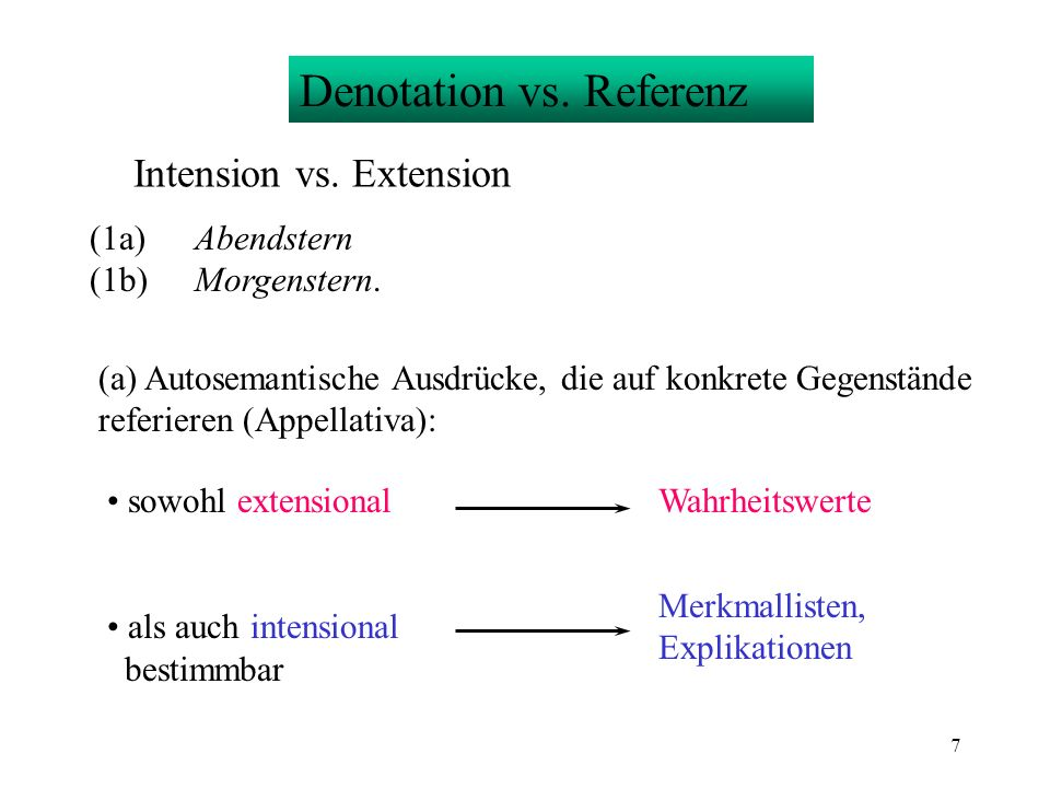 Denotation vs. Referenz