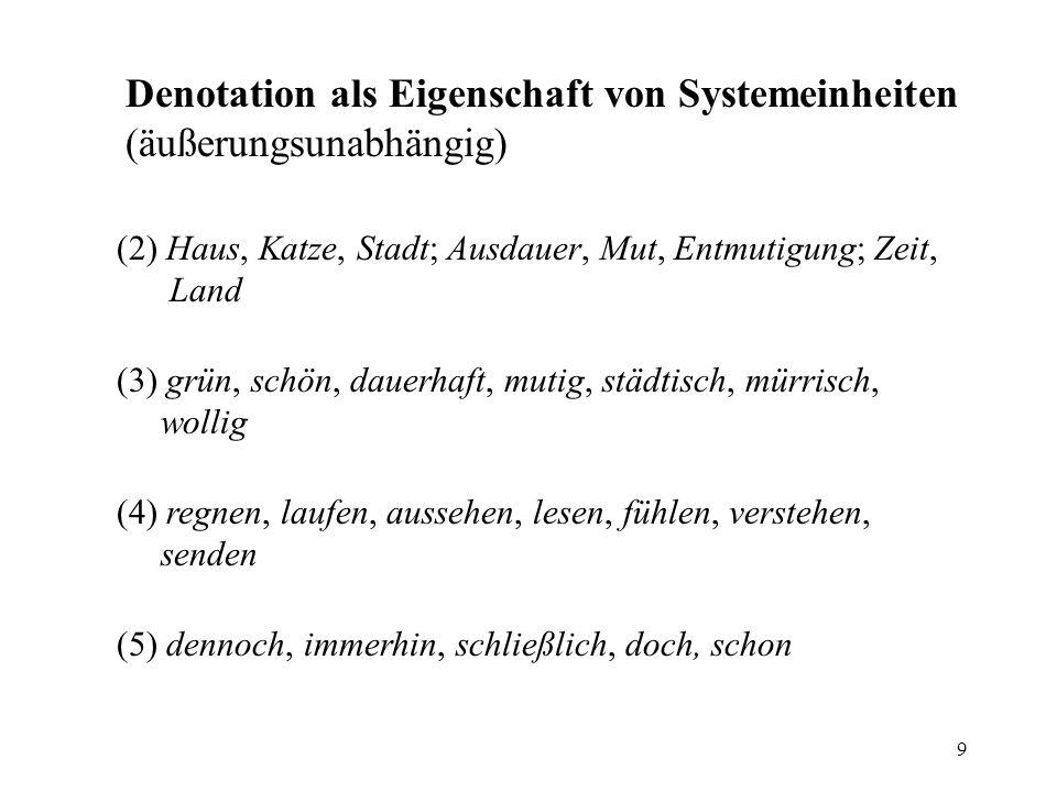 Denotation als Eigenschaft von Systemeinheiten (äußerungsunabhängig)