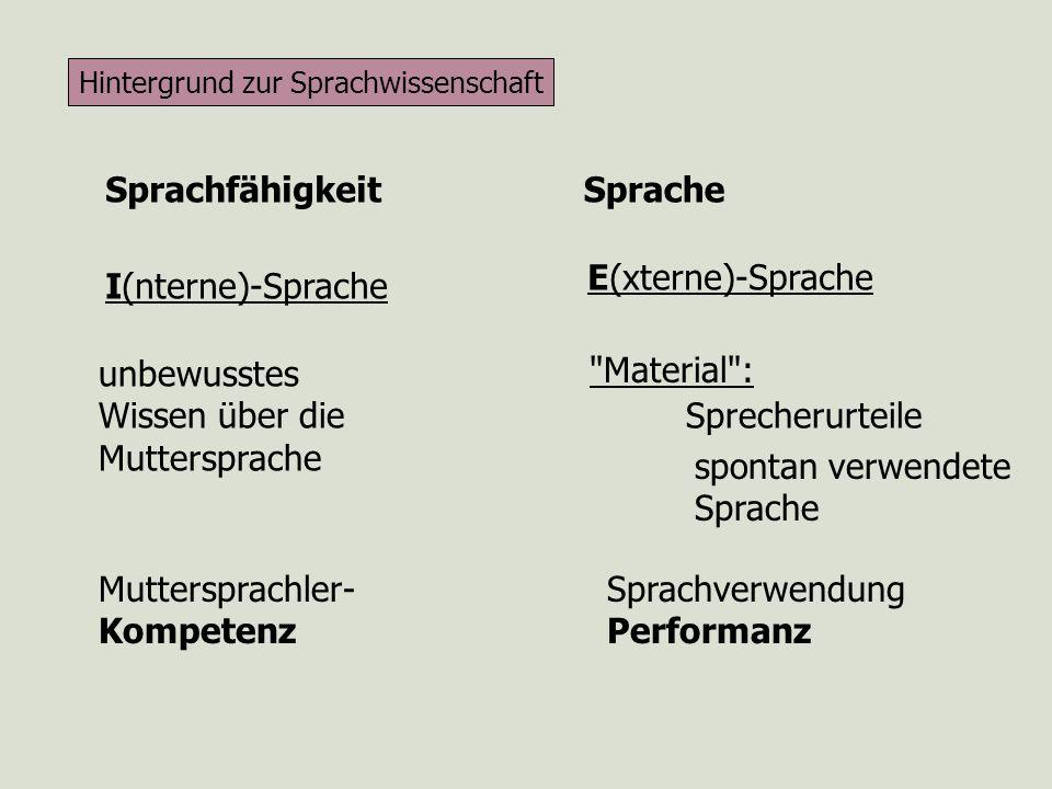 Sprachfähigkeit Sprache E(xterne)-Sprache I(nterne)-Sprache