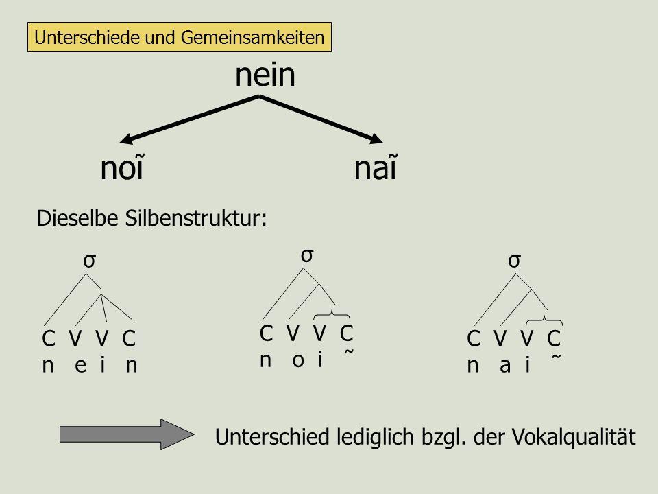 nein noĩ naĩ Dieselbe Silbenstruktur: σ C V V C n o i ˜ σ