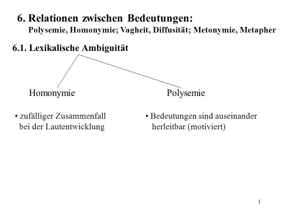 6. Relationen zwischen Bedeutungen: Polysemie, Homonymie; Vagheit, Diffusität; Metonymie, Metapher
