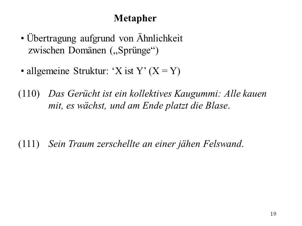 """Metapher Übertragung aufgrund von Ähnlichkeit zwischen Domänen (""""Sprünge ) allgemeine Struktur: 'X ist Y' (X = Y)"""