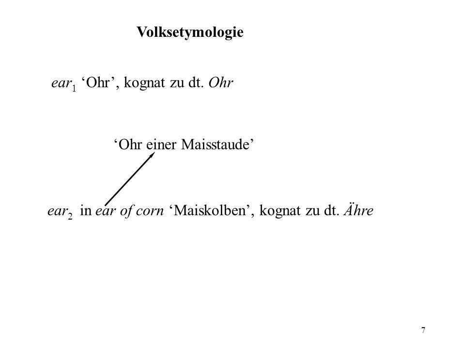 Volksetymologie ear1 'Ohr', kognat zu dt. Ohr.