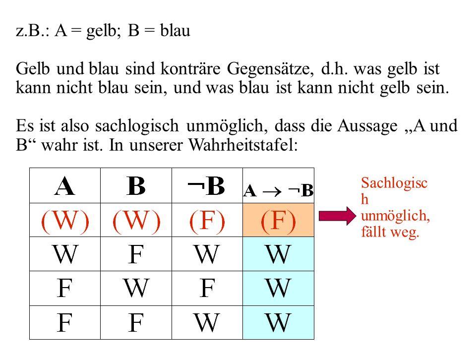 z.B.: A = gelb; B = blauGelb und blau sind konträre Gegensätze, d.h. was gelb ist kann nicht blau sein, und was blau ist kann nicht gelb sein.