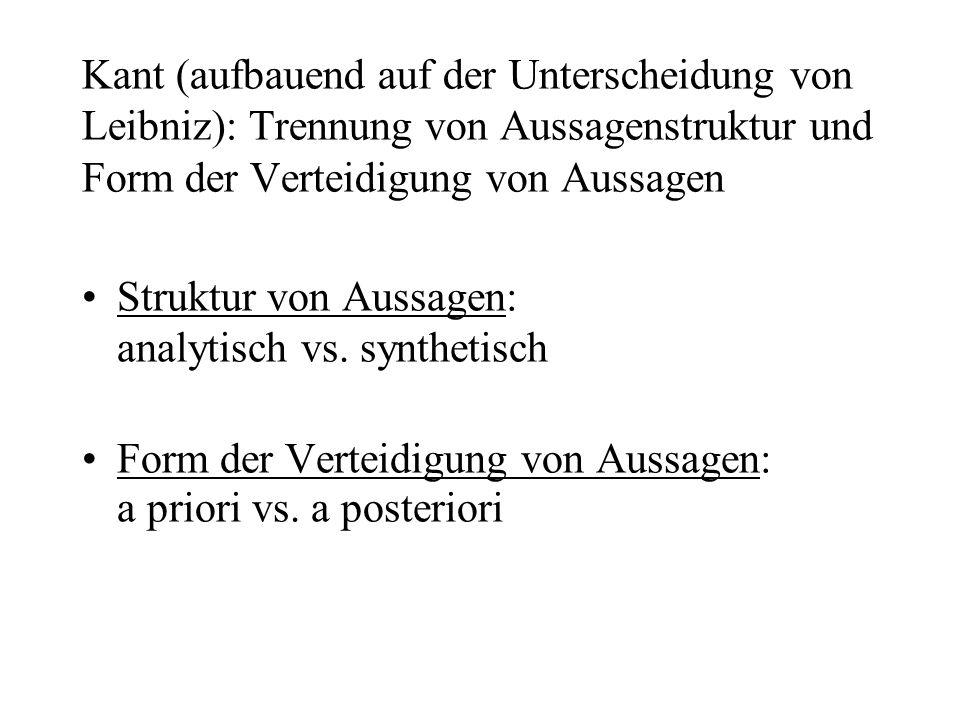 Kant (aufbauend auf der Unterscheidung von Leibniz): Trennung von Aussagenstruktur und Form der Verteidigung von Aussagen