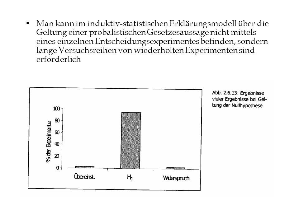 Man kann im induktiv-statistischen Erklärungsmodell über die Geltung einer probalistischen Gesetzesaussage nicht mittels eines einzelnen Entscheidungsexperimentes befinden, sondern lange Versuchsreihen von wiederholten Experimenten sind erforderlich