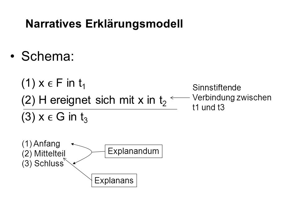 Schema: (1) x ϵ F in t1 Narratives Erklärungsmodell