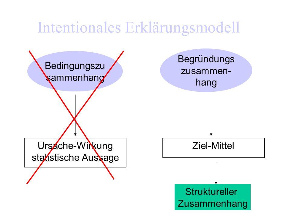 Intentionales Erklärungsmodell