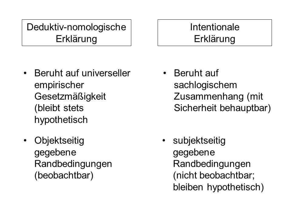 Deduktiv-nomologische Erklärung Intentionale Erklärung