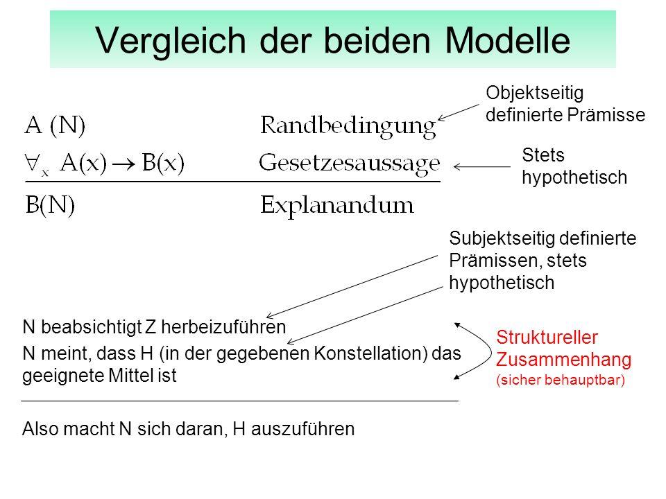 Vergleich der beiden Modelle