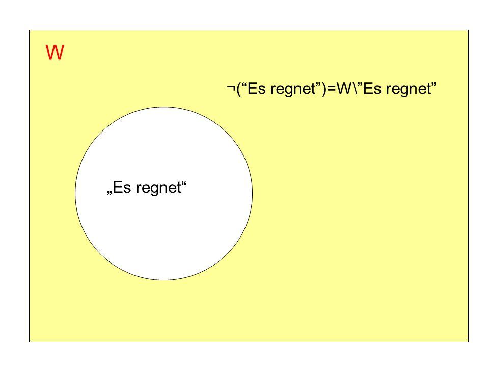 """W ¬( Es regnet )=W\ Es regnet """"Es regnet"""