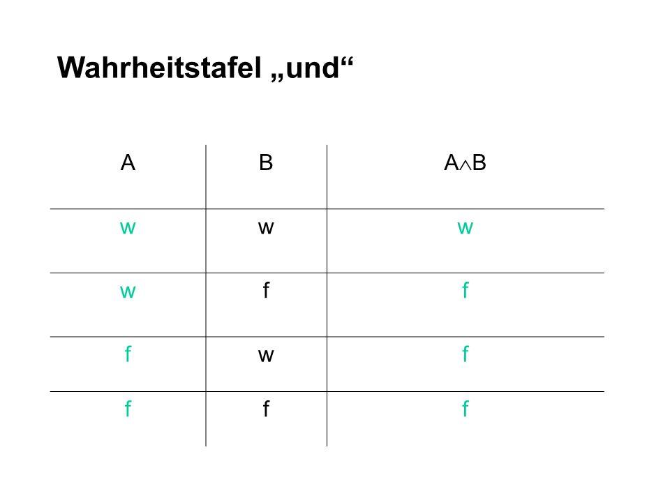 """Wahrheitstafel """"und A B AB w f"""