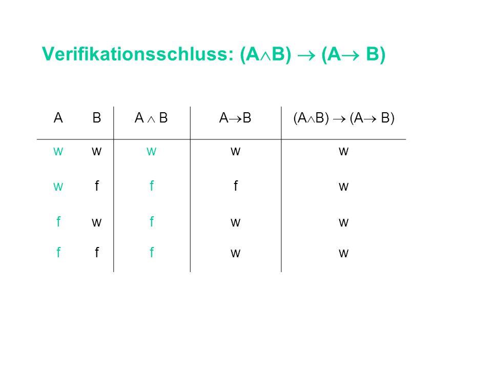 Verifikationsschluss: (AB)  (A B)