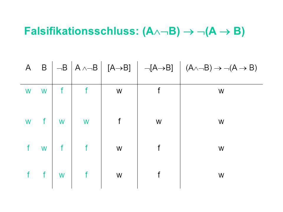 Falsifikationsschluss: (AB)  (A  B)