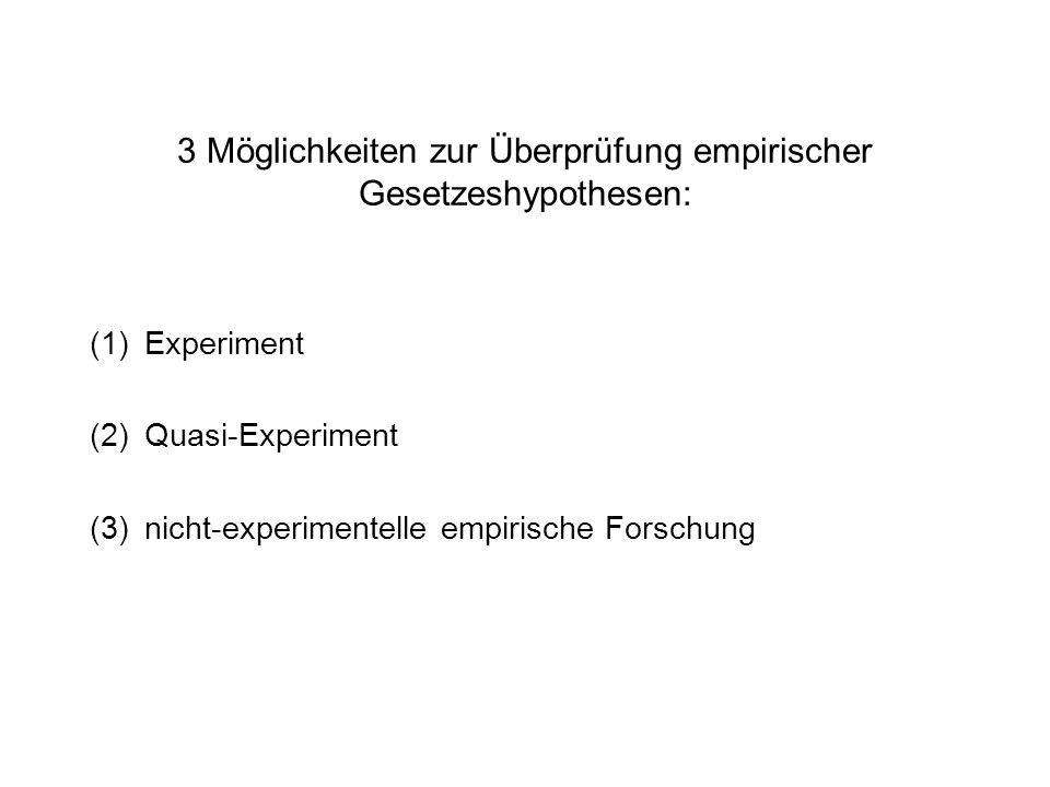 3 Möglichkeiten zur Überprüfung empirischer Gesetzeshypothesen: