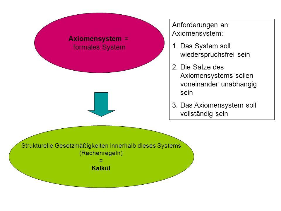 Axiomensystem = formales System Anforderungen an Axiomensystem: