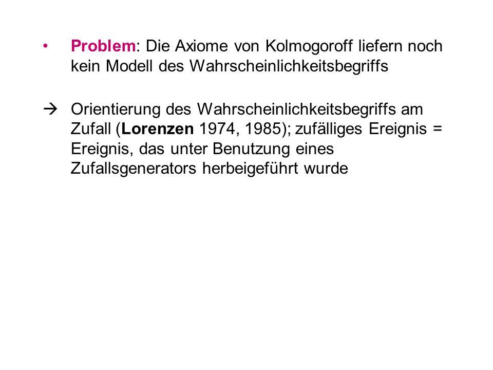 Problem: Die Axiome von Kolmogoroff liefern noch kein Modell des Wahrscheinlichkeitsbegriffs
