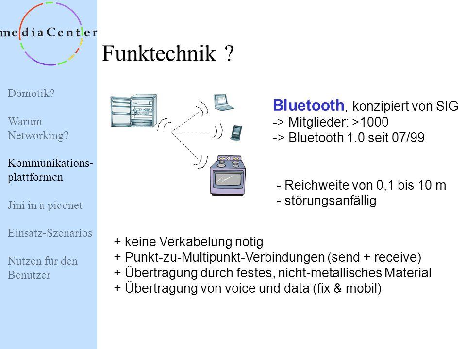 Funktechnik Bluetooth, konzipiert von SIG -> Mitglieder: >1000