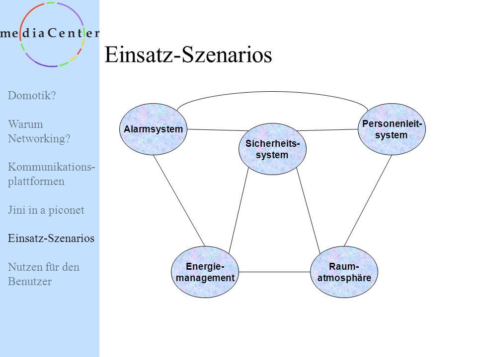 Einsatz-Szenarios Alarmsystem Personenleit- system Sicherheits- system